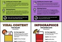 Digital Marketing / Helping People Find and Engage with Great Visual and Informational Content the World Over