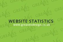 Website Statistics / There are lots of website statistics around the website and we are happy to use any that you have in mind.