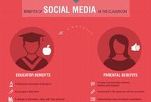 {PR} Education Sector