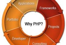 Best PHP Development Company / Sparx IT Solutions is a best PHP development company from India. It also offers Custom PHP development company with 100% satisfaction guarantee in all over the world.