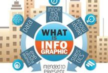 Infographs / How to make fine infographs. #infographs