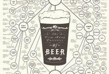Craft Beer Craze