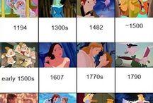 Disney / Les princes et princesses.  Fan-art moderne, couples,..  Tout pour garder son âme d'enfant.