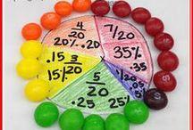 ColegioMayaGT/Math / Math Resources