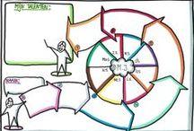 Boeiend Onderwijs / Allerlei ideeën om onderwijs meer boeiend en betekenisvol te maken voor kinderen en leerkrachten
