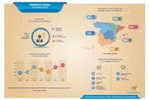 Estudios y datos / Gráficos, tablas y estadísticas de los diversos estudios de ManpowerGroup sobre atracción y gestión del talento y el mercado laboral.