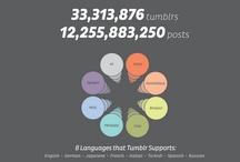 infographics :)