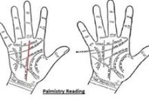 Palmistry / Palmistry or chiromancy is the ancient practice of predicting the future by studying the palm. For thousands of years the lines, marks and bumps on the human palm are believed to hold the deep secrets of the future.