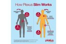 Plexus Slim / Plexus Slim offers help in losing weight and helping to balance your blood sugars while curbing cravings. Plexus Slim is not a meal replacement program. You simply mix it with water once a day and you'll be on your way to a healthier you. / by Joey Abna