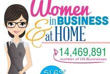 Business / Finances