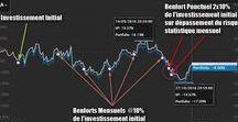 Gestion Active Epargne sur DARWINEX