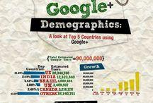 Web Demographics / Demographics for various web publics / by Esther Kibby