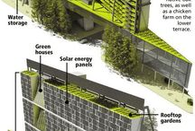 Sustainable Architecture / Information and ideas for energy efficient, green, sustainable, and net zero homes and buildings.
