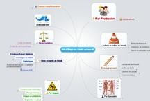 Mindmaps santé travail / Mindmaps réalisées avec Mindmeister sur le thème de la santé au travail et environementale (occupational environmental health)