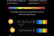 Physique / La physique expliquée simplement en vidéo et en images