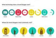 Infography / #marketing #perception
