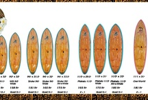 Stand Up Paddle Boards / A look at some of our board and fin styles, including the NEW acid washed colored FeatherLite carbon lineup that just came out!