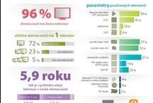 Infografiky a social media / Zde naleznete nejrůznější infografiky, nejčastěji zaměřené na social media nebo lokalitu České republiky.