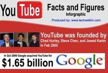 RRSS youtube