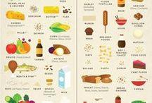 Home - Food Advice