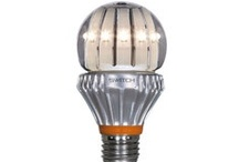 Hot New LED Products / The Latest and Most Up-to-date LED Lighting Products