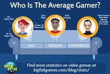 Game Statistics / Stay up to date on the most significant statistics, trends, news, and information in the video gaming industry.