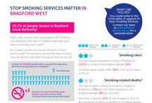 Local Cancer Statistics / Infographics on statistics at a local level from Cancer Research UK.