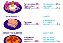 Diet & Food / Infographics on diet/food and cancer from Cancer Research UK.