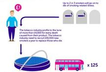 Tobacco / Infographics on tobacco and cancer from Cancer Research UK.
