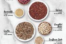 Vegan Info Charts