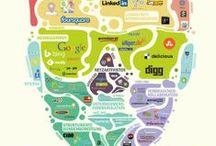 Online Marketing / Online Marketing Tipps, Content Marketing, Inbound Marketing, Kunden gewinnen, Kundengewinnung, Leads generieren, Sales Funnel, Verkaufstrichter, Marketingtrichter
