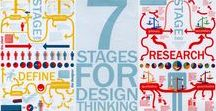 Design Thinking / Design Thinking - Stages, Advantages, Strategies for Applying the principles of Design Thinking