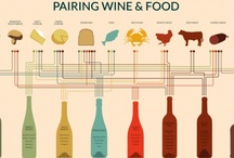 Fun Wine Infographics / Some of our favorite Wine Infographics all in one place!