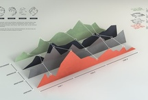 Infographics : 3D  / by Good stuff, lots of it ...
