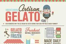 Infographic Ice Cream