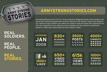 In The Army Now / by US Army Recruiting Command