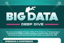 Big Data / Everything that is Big Data!