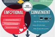 Content Marketing Infographics / Great #ContentMarketing Infographics and #Marketing Ideas. With Tips To Help You With Your #Business. Please try to keep all pins Relevant. Lets share what we have and help each other to success, there is Plenty of room out there. Be Lucky.......... If you would like to be Added as a Contributor Please leave me a comment with your request......Thanks.