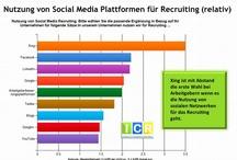 Recruiting / Social Media Recruiting - Personalauswahl - Bewerbungen - Stellenausschreibungen