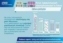 Budownictwo i nieruchomości / KPMG w Polsce posiada odrębny zespół specjalistów zajmujących się świadczeniem usług dla Klientów z branży budowlanej i nieruchomości w zakresie podatków, księgowości i audytu, doradztwa finansowego, gospodarczego i prawnego.