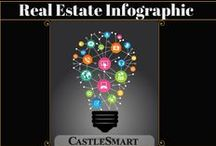 Real Estate Infographics / The Best Real Estate Infographics. A quick glimpse into the world of the housing market and tips for consumers - buyers and sellers. Board by UK online estate agent: http://castlesmart.com