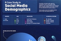 Infographics / The best infographics on the web