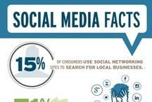 Social Media / Facebook, Twitter, LinkedIn, Google+, Instagram and more.
