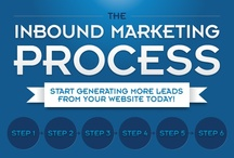 Multi-channel Online Marketing Infographics