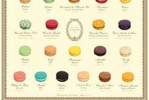 CUISINE, Addiction / Macarons, gelato and sorbet