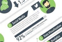 • Interesting infographics •