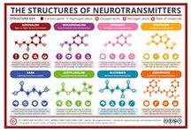 Bioquímica interesante. / Curiosidades de la bioquímica.