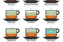 Coffee & Tea Musings!