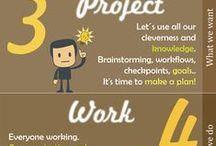 Marketing / Information about marketing.