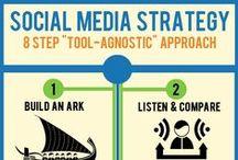 VC Social Media Infographics